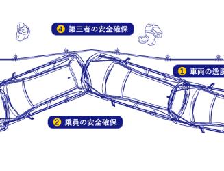 防護柵とは(基礎知識)車両用防護柵の設置目的