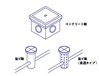 桝の種類 雨水桝